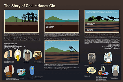 STORYOFCOAL